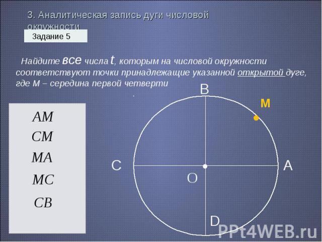 3. Аналитическая запись дуги числовой окружности Найдите все числа t, которым на числовой окружности соответствуют точки принадлежащие указанной открытой дуге, где М – середина первой четверти