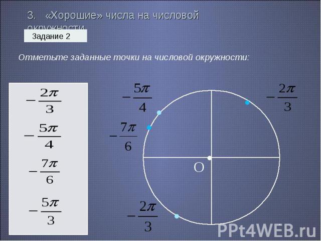 3. «Хорошие» числа на числовой окружности Отметьте заданные точки на числовой окружности: