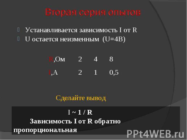 Устанавливается зависимость I от RU остается неизменным (U=4В) I ~ 1 / R Зависимость I от R обратно пропорциональная
