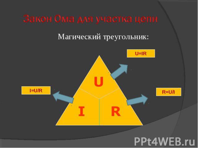 Магический треугольник: