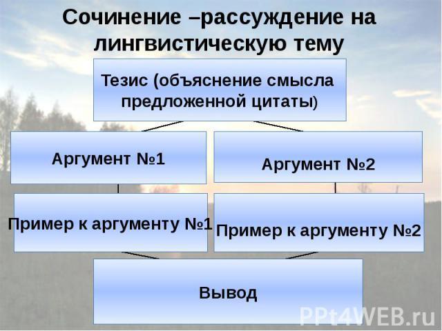 Сочинение –рассуждение на лингвистическую темуТезис (объяснение смысла предложенной цитаты) Аргумент №1 Аргумент №2 Пример к аргументу №1 Пример к аргументу №2 Вывод