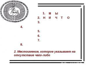2. Местоимение, которое указывает на отсутствие чего-либо