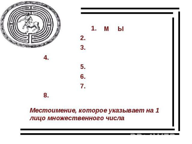 Местоимение, которое указывает на 1 лицо множественного числа