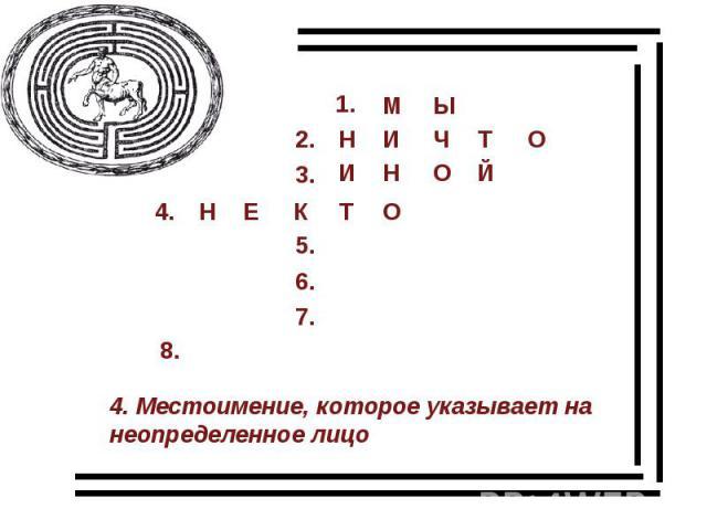 4. Местоимение, которое указывает на неопределенное лицо