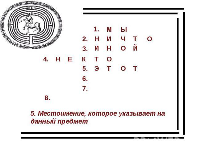 5. Местоимение, которое указывает на данный предмет