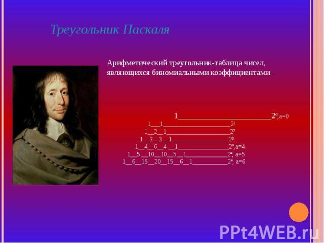 Треугольник ПаскаляАрифметический треугольник-таблица чисел, являющихся биномиальными коэффициентами . 1_______________________2ª,а=0 1___1_____________________2¹ 1__2__1____________________2² 1__3__3__1__________________2³ 1__4__6__4 __1___________…
