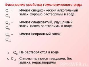 Физические свойства гомологического ряда