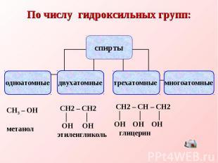 По числу гидроксильных групп: СН3 – ОНметанол СН2 – СН2 ОН ОНэтиленгликоль СН2 –