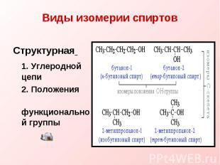Виды изомерии спиртов Структурная 1. Углеродной цепи2. Положения функциональной