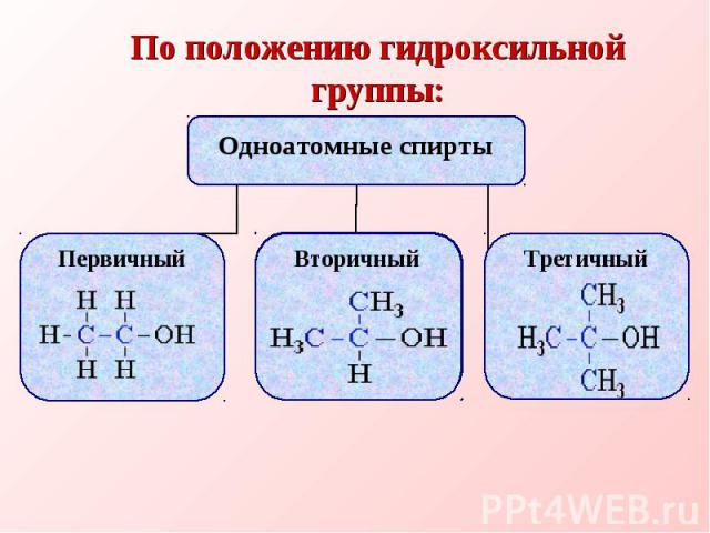 По положению гидроксильной группы: