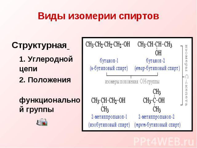 Виды изомерии спиртов Структурная 1. Углеродной цепи2. Положения функциональной группы
