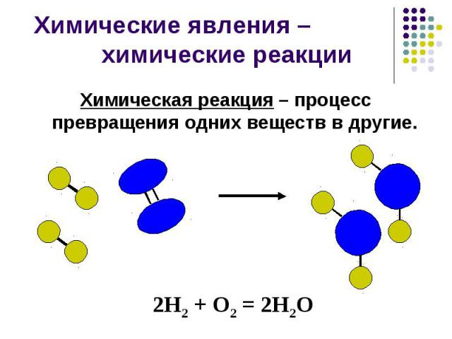 Химические явления – химические реакции Химическая реакция – процесс превращения одних веществ в другие. 2Н2 + О2 = 2Н2О