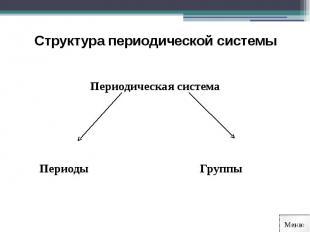 Структура периодической системы Периодическая система Периоды Группы