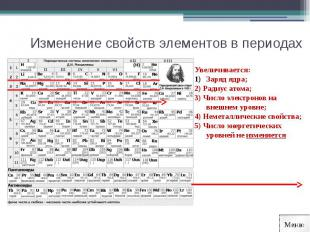 Изменение свойств элементов в периодах Увеличивается:Заряд ядра;2) Радиус атома;