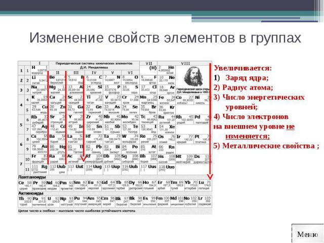 Изменение свойств элементов в группах Увеличивается:Заряд ядра;2) Радиус атома;3) Число энергетических уровней;4) Число электронов на внешнем уровне не изменяется;5) Металлические свойства ;
