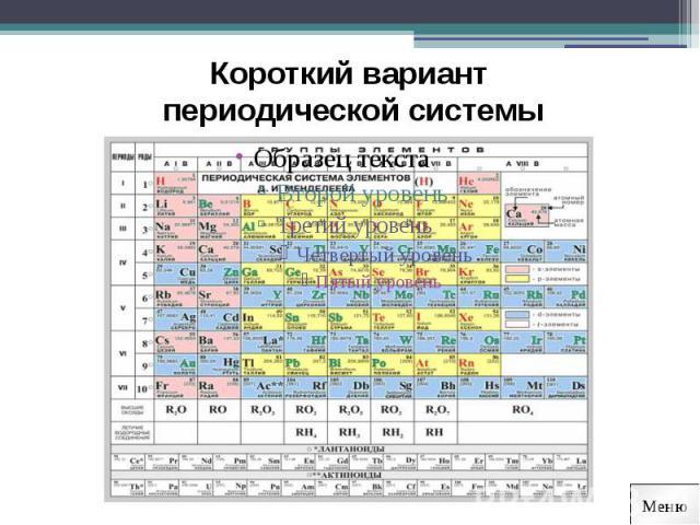 Короткий вариант периодической системы