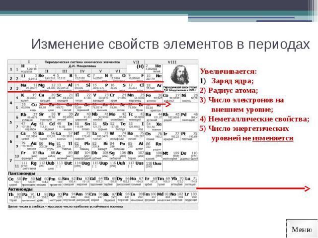 Изменение свойств элементов в периодах Увеличивается:Заряд ядра;2) Радиус атома;3) Число электронов на внешнем уровне;4) Неметаллические свойства;5) Число энергетических уровней не изменяется