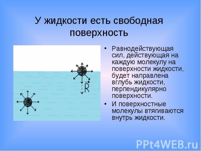 У жидкости есть свободная поверхность Равнодействующая сил, действующая на каждую молекулу на поверхности жидкости, будет направлена вглубь жидкости, перпендикулярно поверхности. И поверхностные молекулы втягиваются внутрь жидкости.