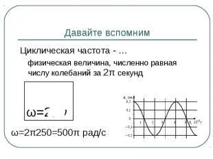 Давайте вспомним Циклическая частота - … физическая величина, численно равная чи