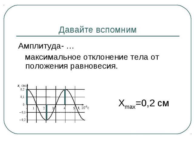 Давайте вспомним Амплитуда- … максимальное отклонение тела от положения равновесия. Хmax=0,2 см