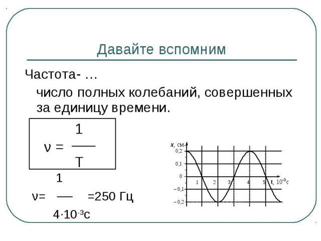 Давайте вспомним Частота- … число полных колебаний, совершенных за единицу времени. 1ν= =250 Гц 4·10-3с