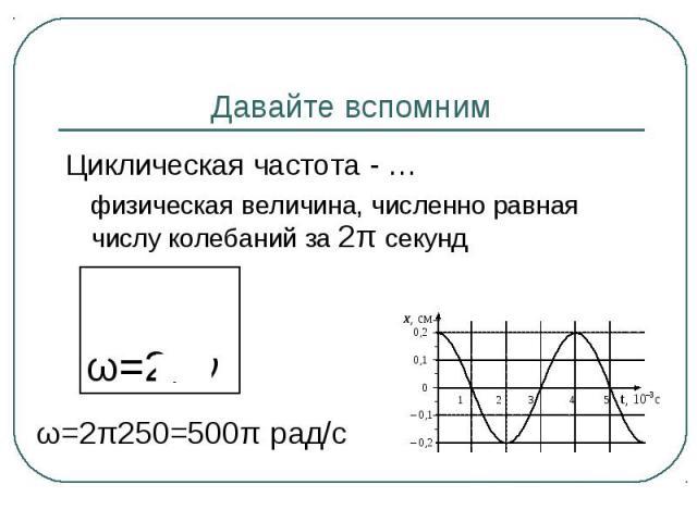 Давайте вспомним Циклическая частота - … физическая величина, численно равная числу колебаний за 2π секунд ω=2πν ω=2π250=500π рад/с