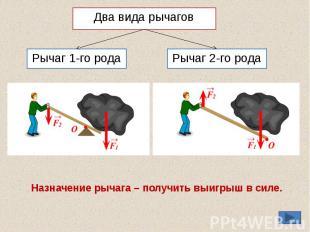 Два вида рычагов Рычаг 1-го рода Рычаг 2-го рода Назначение рычага – получить вы