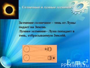 Солнечные и лунные затмения Затмение солнечное – тень от Луны падает на Землю.Лу