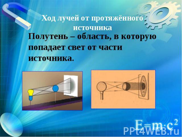 Ход лучей от протяжённого источника Полутень – область, в которую попадает свет от части источника.