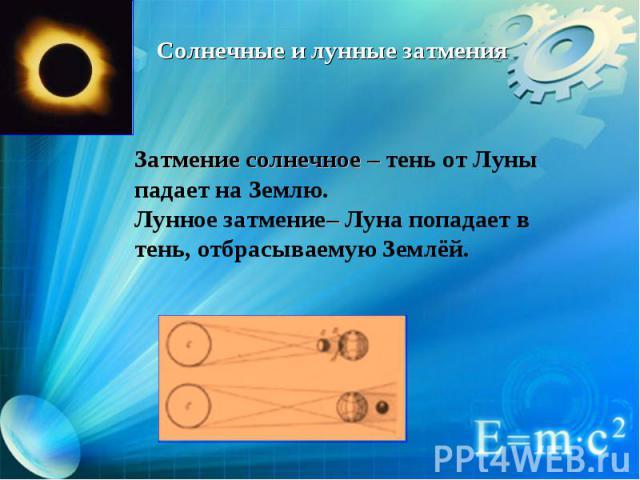 Солнечные и лунные затмения Затмение солнечное – тень от Луны падает на Землю.Лунное затмение– Луна попадает в тень, отбрасываемую Землёй.