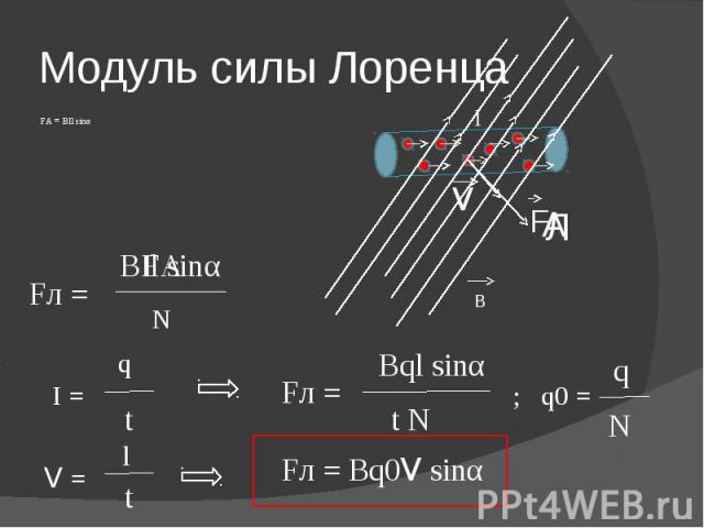 Модуль силы ЛоренцаFА = ВIl sinα