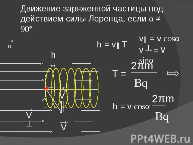 Движение заряженной частицы под действием силы Лоренца, если α ≠ 90° v║ = v cosαv ┴ = v sinα