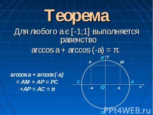 ТеоремаДля любого а є [-1;1] выполняется равенство arccos a + arccos (-a) = π. a
