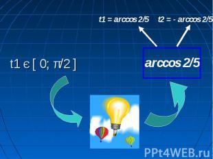 t1 є [ 0; π/2 ] t1 = arccos 2/5 t2 = - arccos 2/5 arccos 2/5