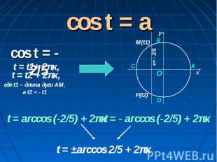 cos t = a cos t = - 2/5 t = t2 + 2πκ, где t1 – длина дуги АМ, а t2 = - t1 t = ar