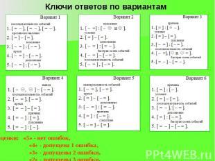 Ключи ответов по вариантам Нормы оценки: «5» - нет ошибок, «4» - допущена 1 ошиб