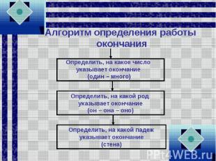 Алгоритм определения работы окончания Определить, на какое число указывает оконч