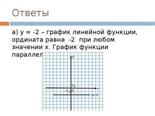 а) у = -2 – график линейной функции, ордината равна -2 при любом значении x. Гра