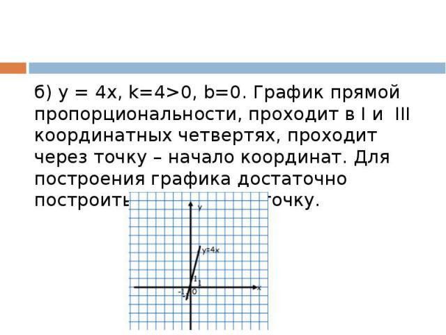 б) у = 4х, k=4>0, b=0. График прямой пропорциональности, проходит в I и III координатных четвертях, проходит через точку – начало координат. Для построения графика достаточно построить только одну точку.