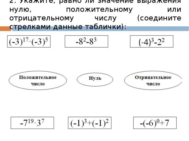 2. Укажите, равно ли значение выражения нулю, положительному или отрицательному числу (соедините стрелками данные таблички):