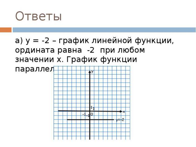 а) у = -2 – график линейной функции, ордината равна -2 при любом значении x. График функции параллелен оси Ох.