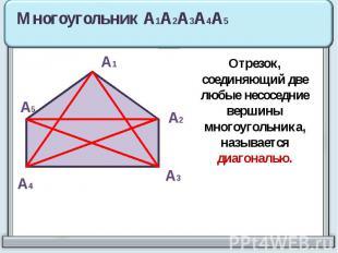 Многоугольник А1А2А3А4А5 Отрезок, соединяющий две любые несоседние вершины много