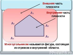 Многоугольником называется фигура, состоящая из отрезков и внутренней области.