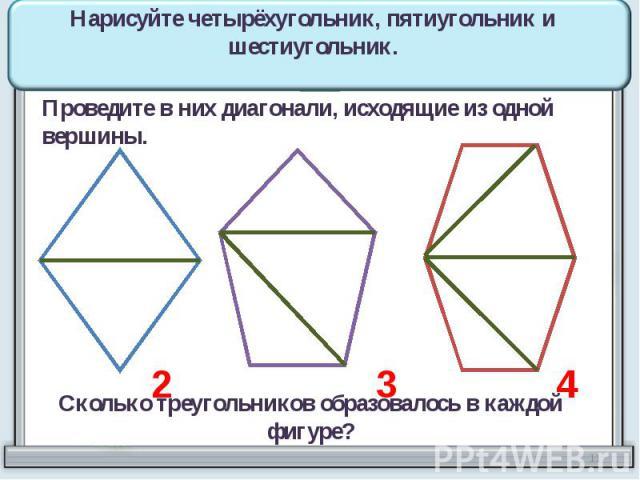 Нарисуйте четырёхугольник, пятиугольник и шестиугольник. Проведите в них диагонали, исходящие из одной вершины. Сколько треугольников образовалось в каждой фигуре?