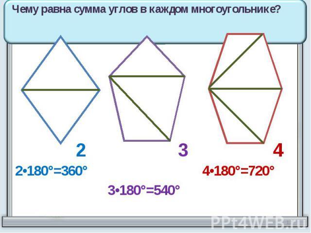 Чему равна сумма углов в каждом многоугольнике? 2•180°=360° 3•180°=540° 4•180°=720°