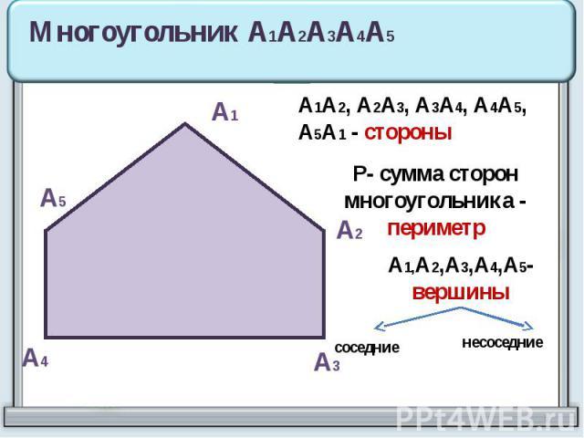 Многоугольник А1А2А3А4А5 А1А2, А2А3, А3А4, А4А5, А5А1 - стороны Р- сумма сторон многоугольника - периметр А1,А2,А3,А4,А5- вершины