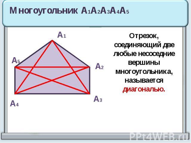 Многоугольник А1А2А3А4А5 Отрезок, соединяющий две любые несоседние вершины многоугольника, называется диагональю.