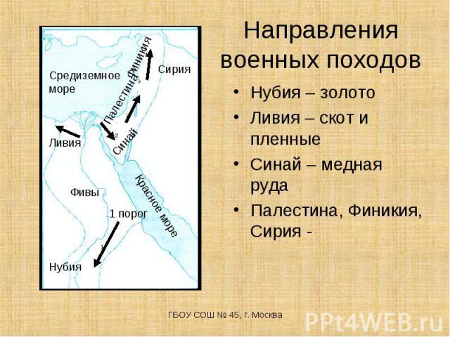Направления военных походов Нубия – золотоЛивия – скот и пленныеСинай – медная рудаПалестина, Финикия, Сирия -