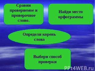 Сравни проверяемое и проверочное слово. Найди место орфограммы Определи корень с