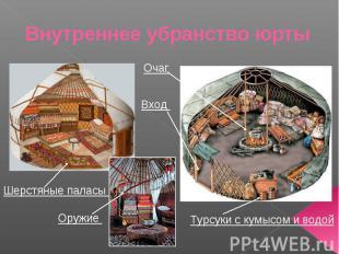 Внутреннее убранство юрты Очаг Вход Шерстяные паласы Оружие Турсуки с кумысом и